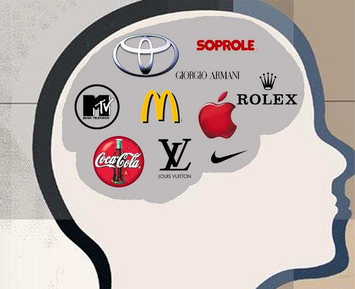 рекламное мышление